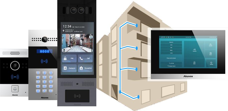 Akuvox vaizdo telefonspynė, domofonas, Telefonspynių sistemų  montavimas ir priežiūra